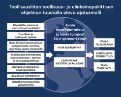 Teollisuusliitto haluaa viennille kasvuohjelman – uusi teollisuus- ja elinkeinopoliittinen ohjelma julkaistu